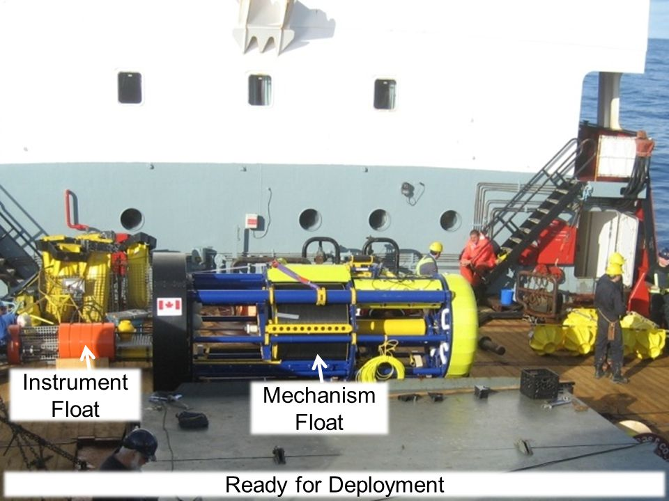 SeaCycler350 Jan-09 Update ( Home stretch …..) Mechanism Float Instrument Float Ready for Deployment