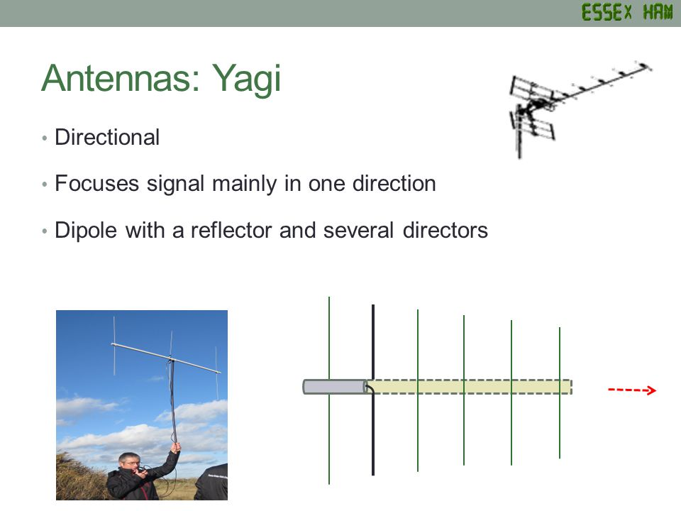 Antennas: Yagi Directional Focuses signal mainly in one direction Dipole with a reflector and several directors