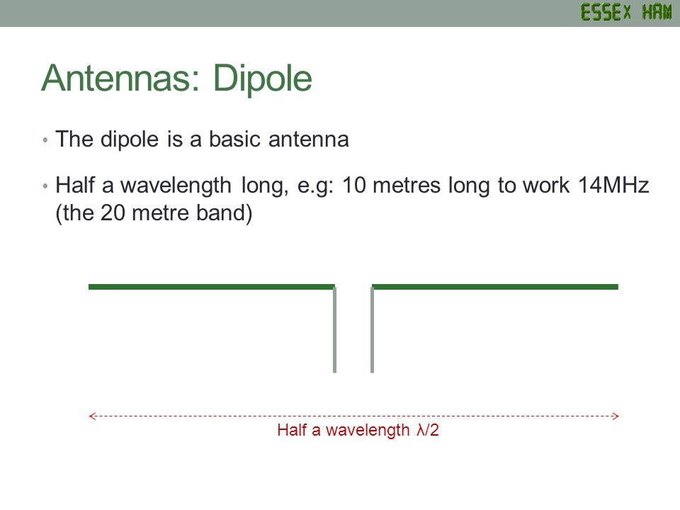 Antennas: Dipole The dipole is a basic antenna Half a wavelength long, e.g: 10 metres long to work 14MHz (the 20 metre band) Half a wavelength λ/2