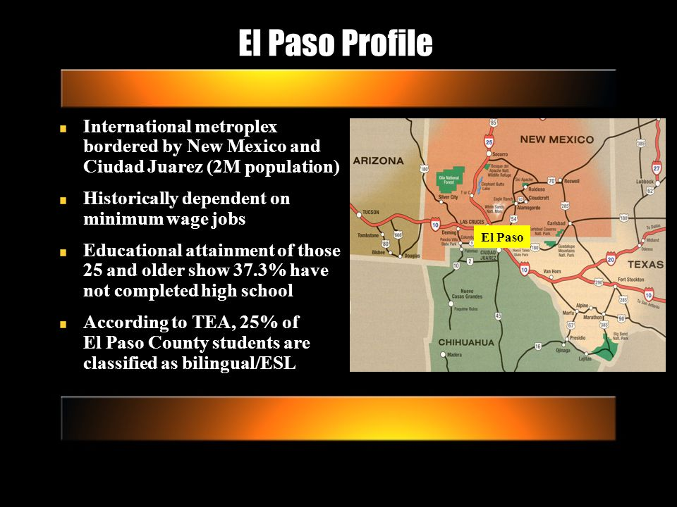 El Paso Profile International metroplex bordered by New Mexico and Ciudad Juarez (2M population) Historically dependent on minimum wage jobs Educational attainment of those 25 and older show 37.3% have not completed high school According to TEA, 25% of El Paso County students are classified as bilingual/ESL El Paso