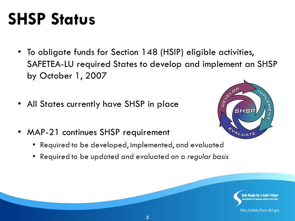 SHSP Status To obligate funds for Section 148 (HSIP) eligible activities, SAFETEA-LU required States to develop and implement an SHSP by October 1, 2007 All States currently have SHSP in place MAP-21 continues SHSP requirement Required to be developed, implemented, and evaluated Required to be updated and evaluated on a regular basis 2