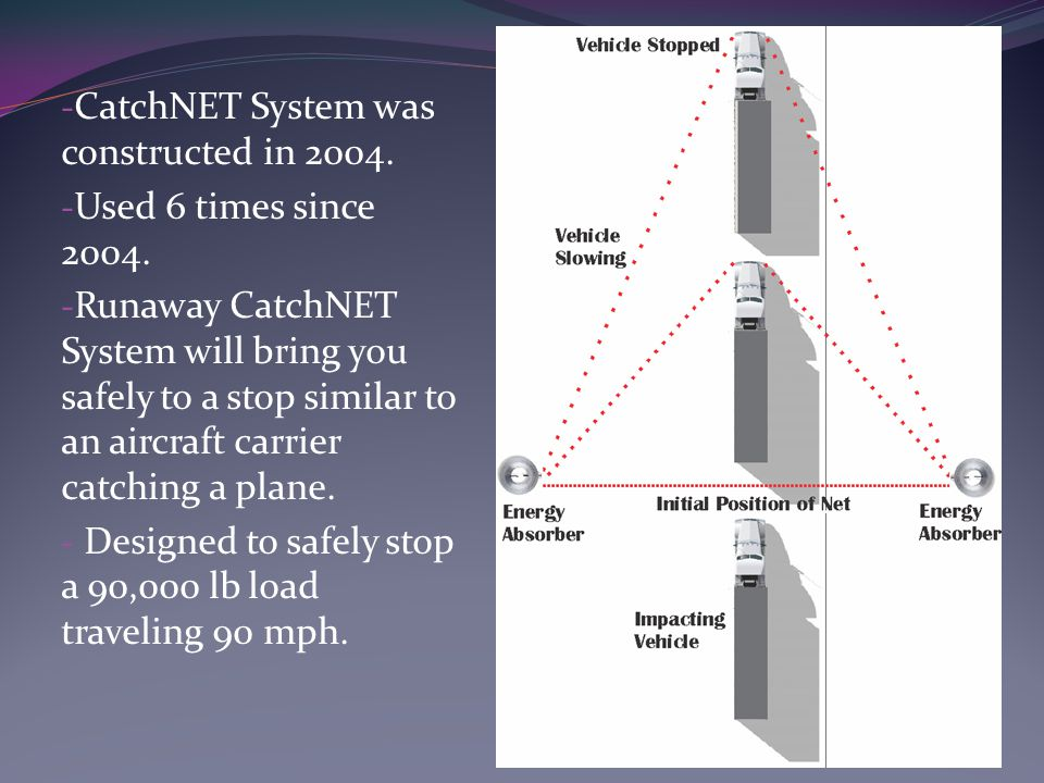 - CatchNET System was constructed in 2004. - Used 6 times since 2004.
