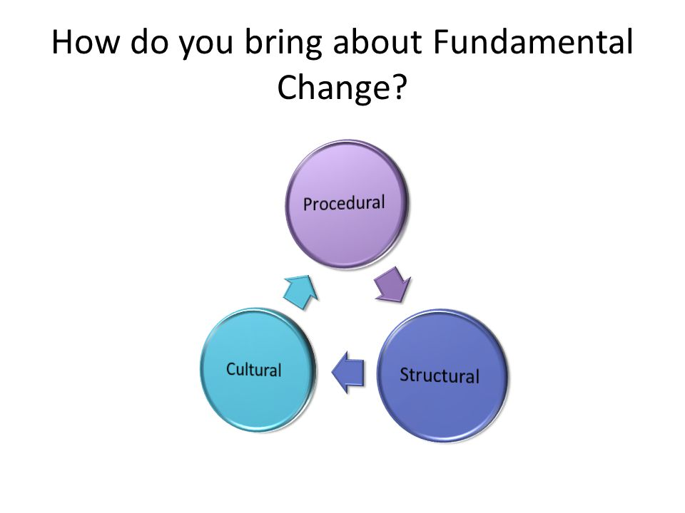 How do you bring about Fundamental Change