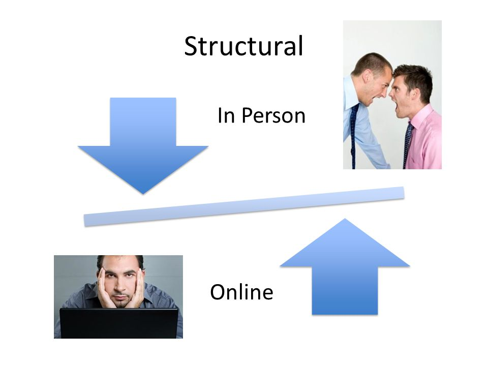 Structural In Person Online