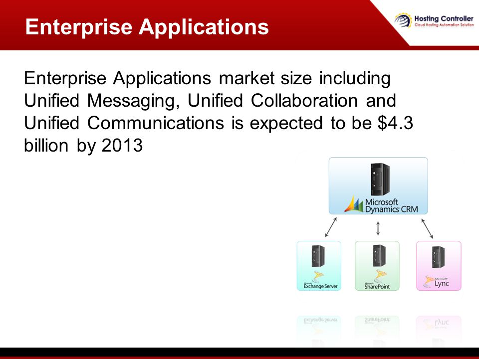 Enterprise Applications Enterprise Applications market size including Unified Messaging, Unified Collaboration and Unified Communications is expected to be $4.3 billion by 2013