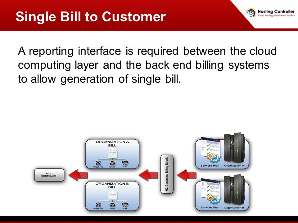 A reporting interface is required between the cloud computing layer and the back end billing systems to allow generation of single bill.