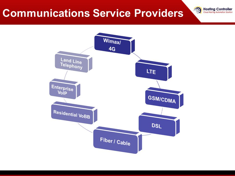 Communications Service Providers