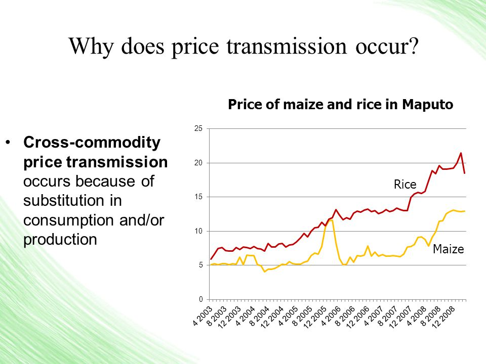 Why does price transmission occur.