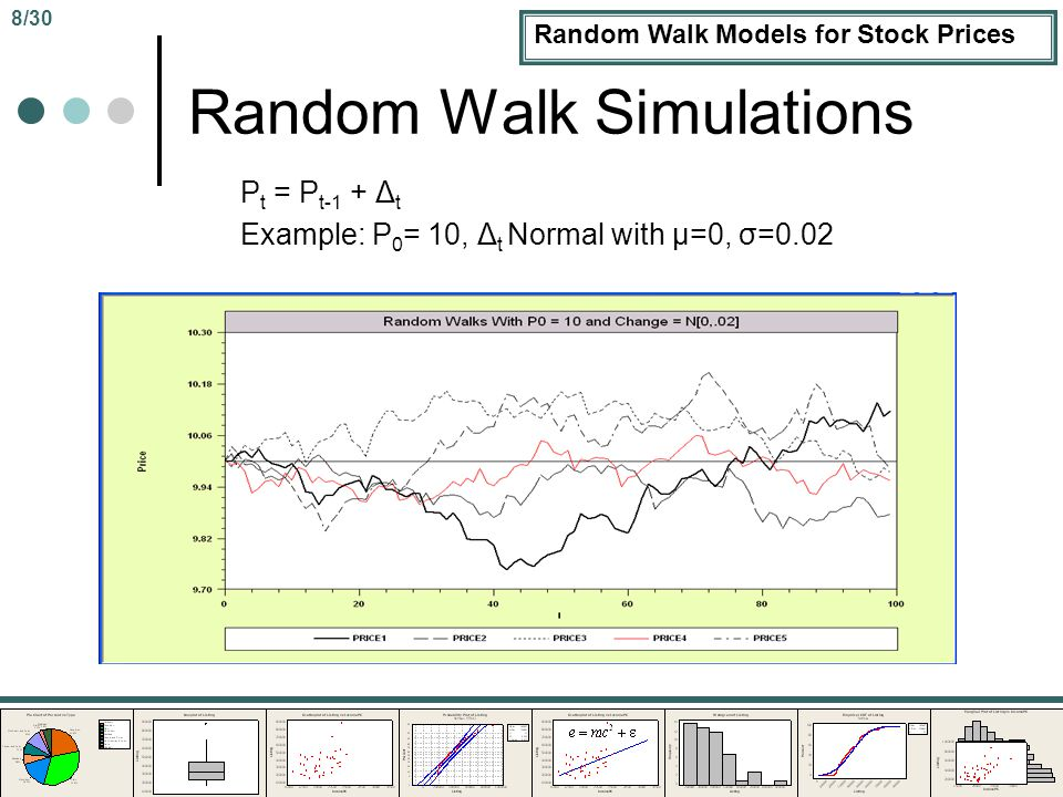 Random Walk Models for Stock Prices Random Walk Simulations P t = P t-1 + Δ t Example: P 0 = 10, Δ t Normal with μ=0, σ=0.02 8/30