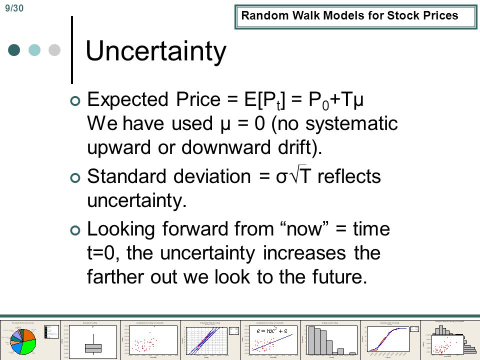 Random Walk Models for Stock Prices Uncertainty Expected Price = E[P t ] = P 0 +Tμ We have used μ = 0 (no systematic upward or downward drift).