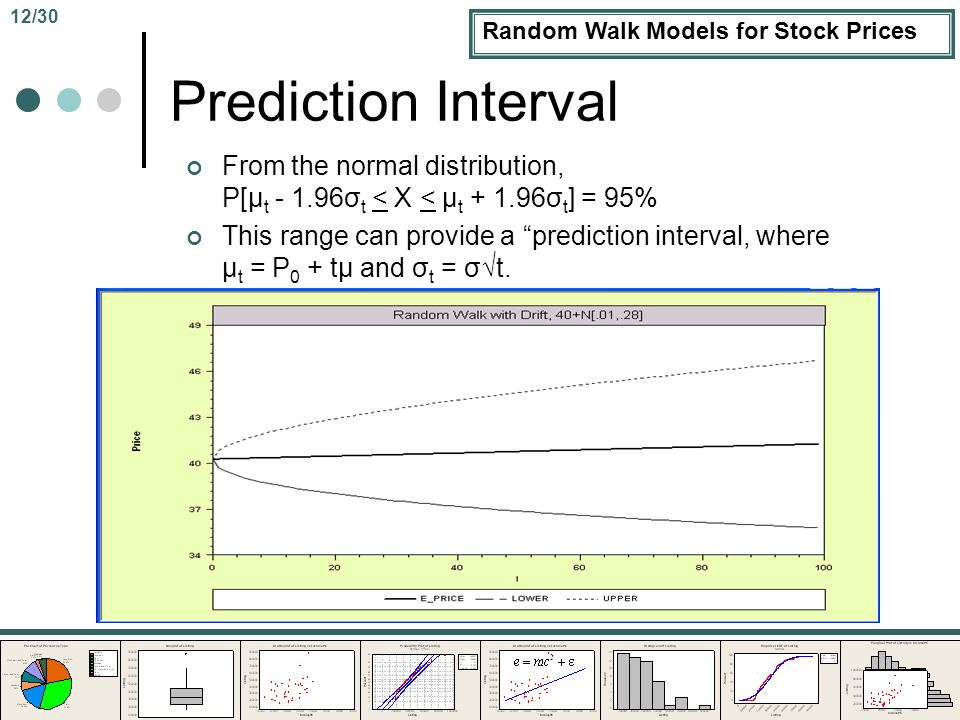 Random Walk Models for Stock Prices Prediction Interval From the normal distribution, P[μ t - 1.96σ t < X < μ t + 1.96σ t ] = 95% This range can provide a prediction interval, where μ t = P 0 + tμ and σ t = σt.