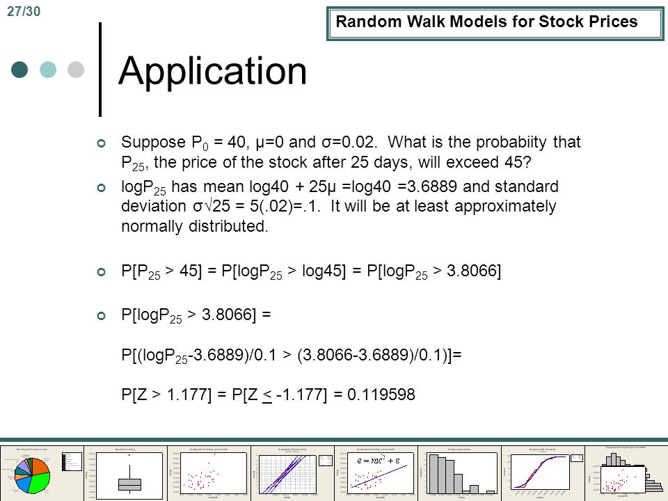 Random Walk Models for Stock Prices Application Suppose P 0 = 40, μ=0 and σ=0.02.