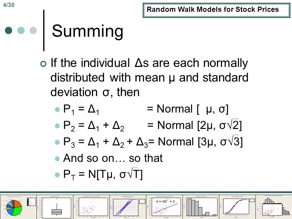 Random Walk Models for Stock Prices Summing If the individual Δs are each normally distributed with mean μ and standard deviation σ, then P 1 = Δ 1 = Normal [ μ, σ] P 2 = Δ 1 + Δ 2 = Normal [2μ, σ2] P 3 = Δ 1 + Δ 2 + Δ 3 = Normal [3μ, σ3] And so on… so that P T = N[Tμ, σT] 4/30