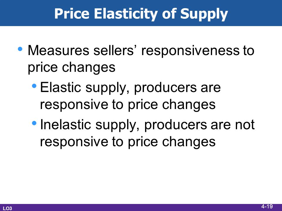 Price Elasticity of Supply Measures sellers responsiveness to price changes Elastic supply, producers are responsive to price changes Inelastic supply, producers are not responsive to price changes LO3 4-19