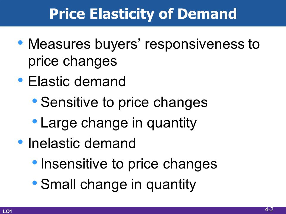 Price Elasticity of Demand Measures buyers responsiveness to price changes Elastic demand Sensitive to price changes Large change in quantity Inelastic demand Insensitive to price changes Small change in quantity LO1 4-2