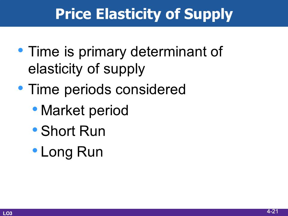 Price Elasticity of Supply Time is primary determinant of elasticity of supply Time periods considered Market period Short Run Long Run LO3 4-21