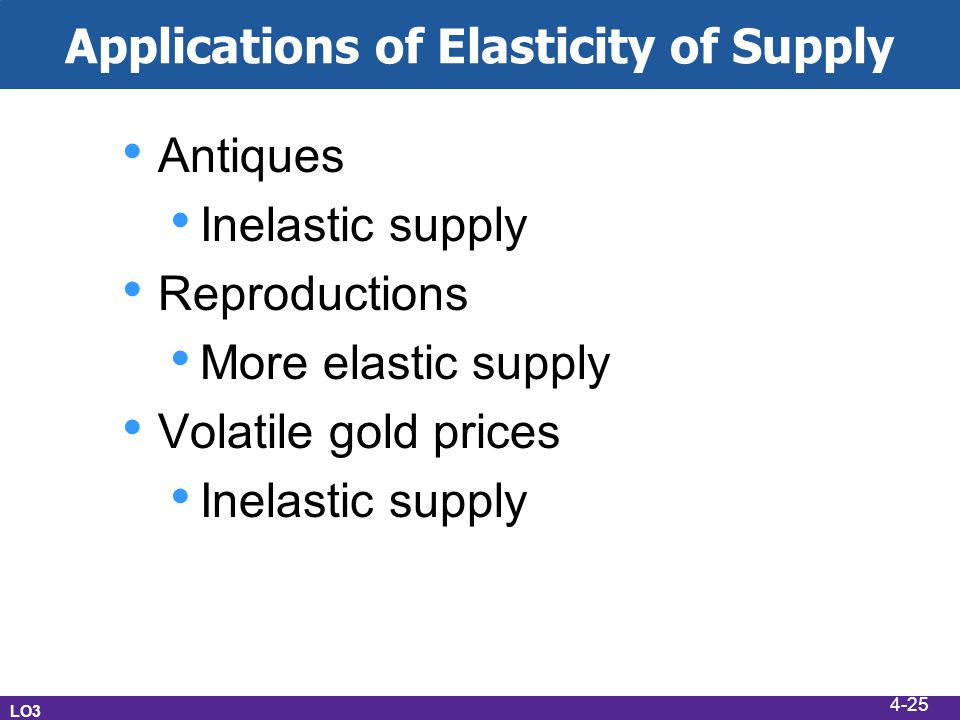 Applications of Elasticity of Supply Antiques Inelastic supply Reproductions More elastic supply Volatile gold prices Inelastic supply LO3 4-25