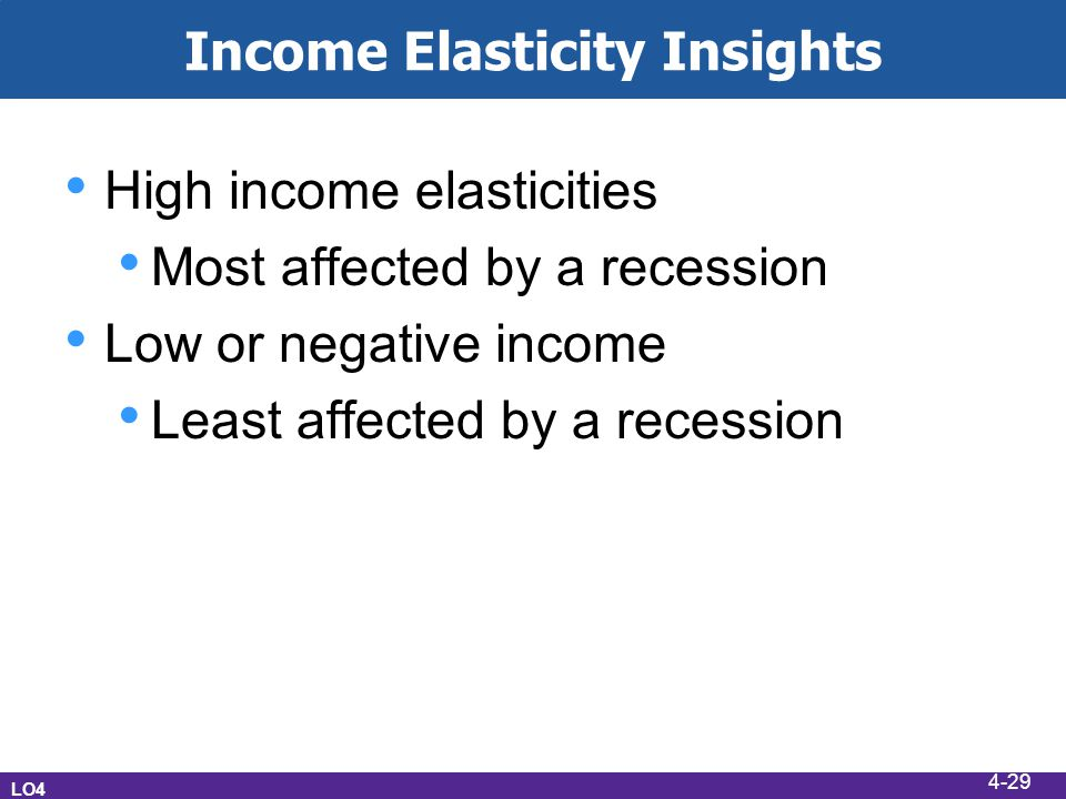 Income Elasticity Insights High income elasticities Most affected by a recession Low or negative income Least affected by a recession LO4 4-29