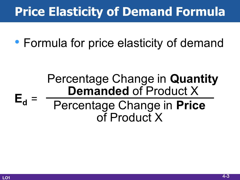 Price Elasticity of Demand Formula Formula for price elasticity of demand E d = LO1 Percentage Change in Quantity Demanded of Product X Percentage Change in Price of Product X 4-3