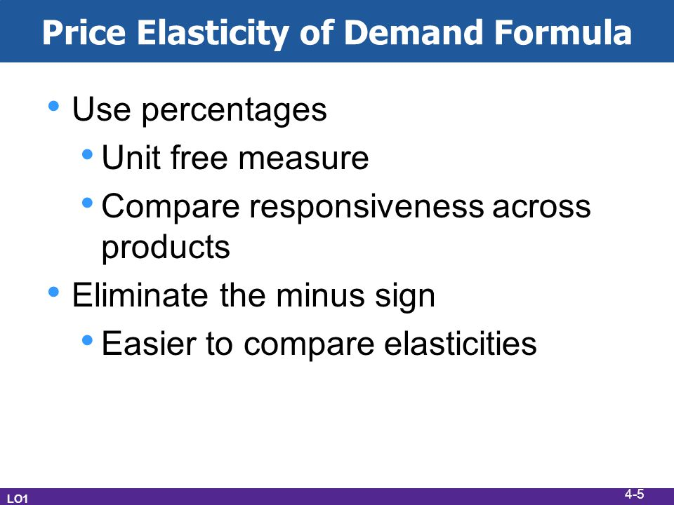 Price Elasticity of Demand Formula Use percentages Unit free measure Compare responsiveness across products Eliminate the minus sign Easier to compare elasticities LO1 4-5