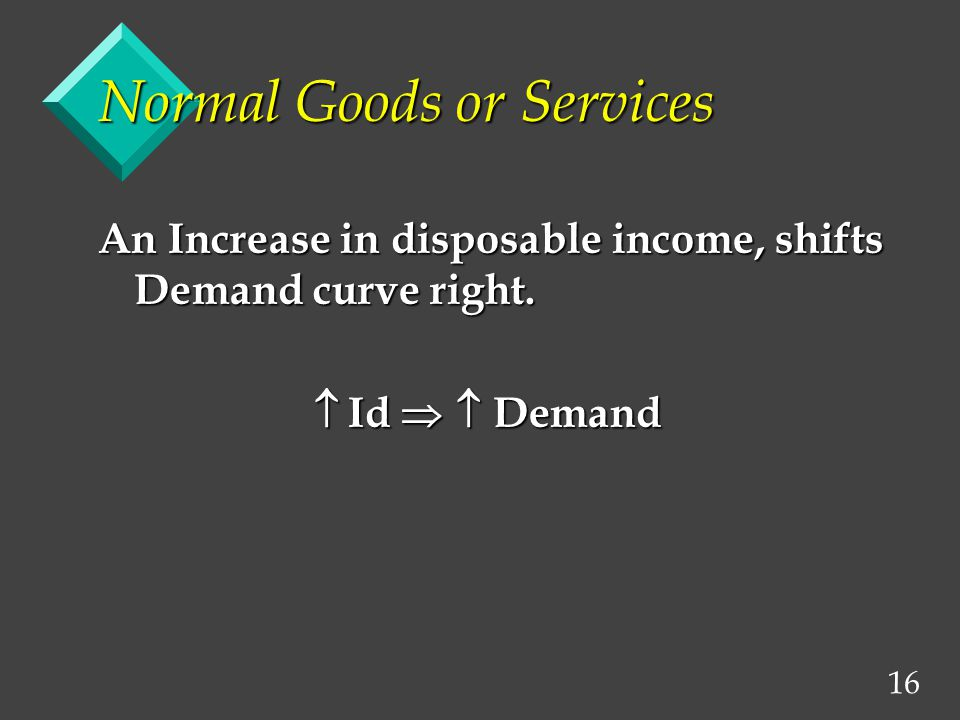 16 Normal Goods or Services An Increase in disposable income, shifts Demand curve right.