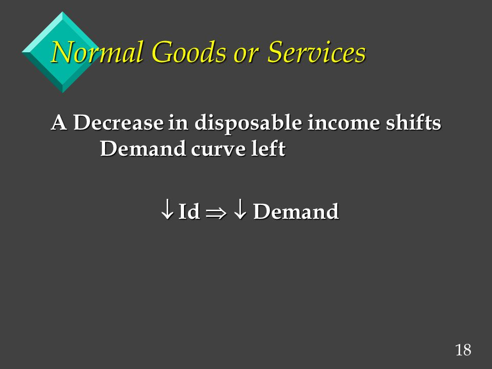18 Normal Goods or Services A Decrease in disposable income shifts Demand curve left Id Demand Id Demand