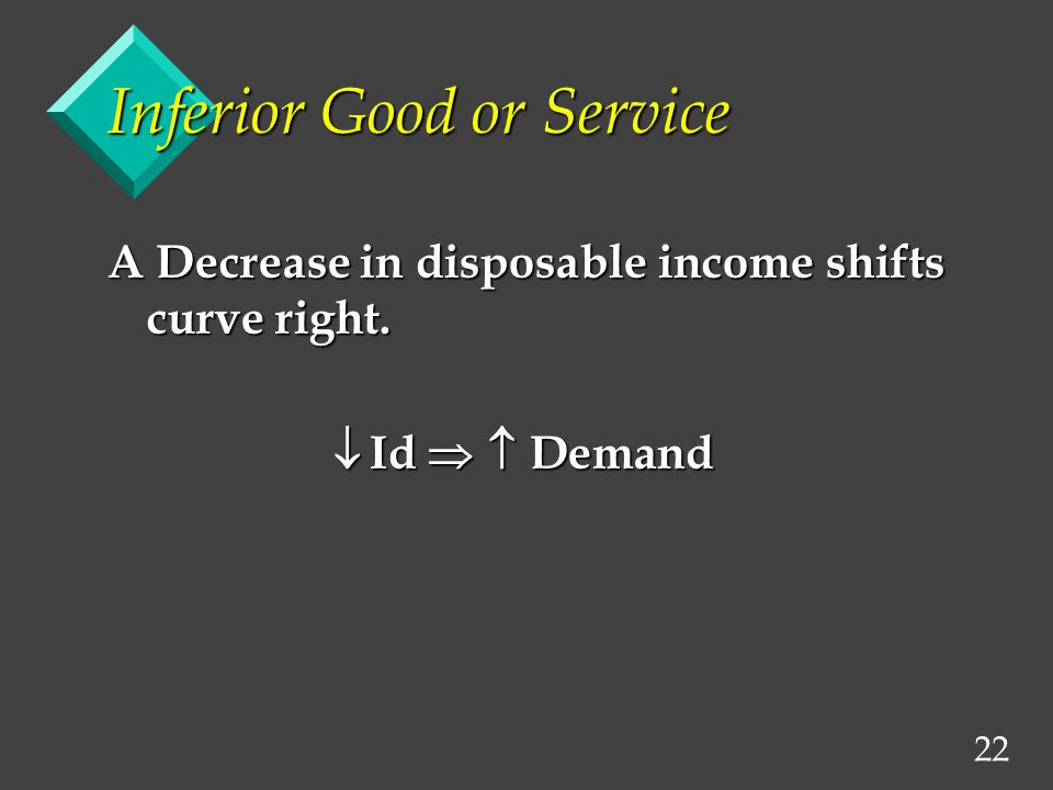 22 Inferior Good or Service A Decrease in disposable income shifts curve right. Id Demand Id Demand