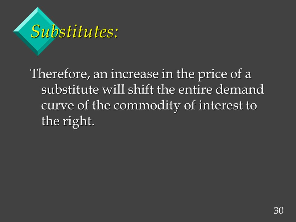 30 Substitutes: Therefore, an increase in the price of a substitute will shift the entire demand curve of the commodity of interest to the right.