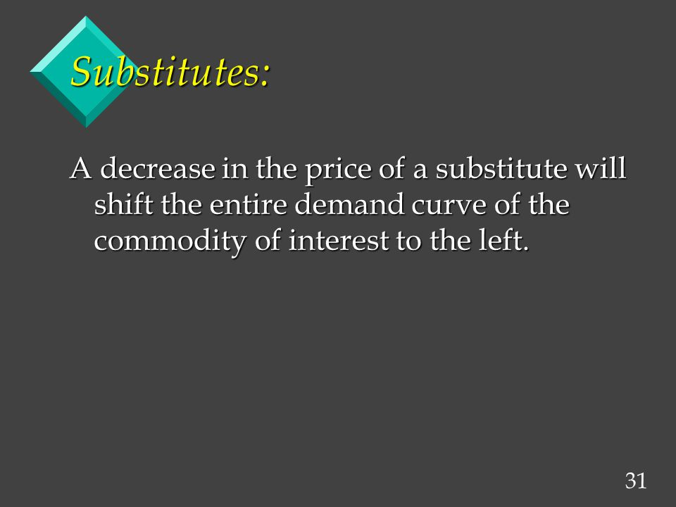 31 Substitutes: A decrease in the price of a substitute will shift the entire demand curve of the commodity of interest to the left.