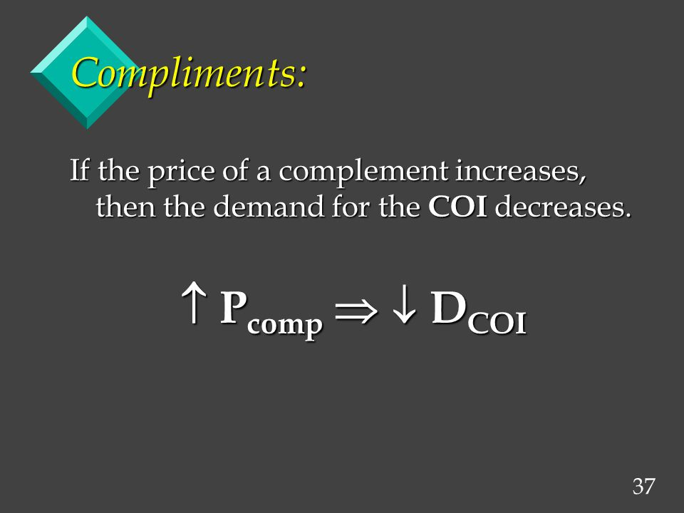 37 Compliments: If the price of a complement increases, then the demand for the COI decreases.