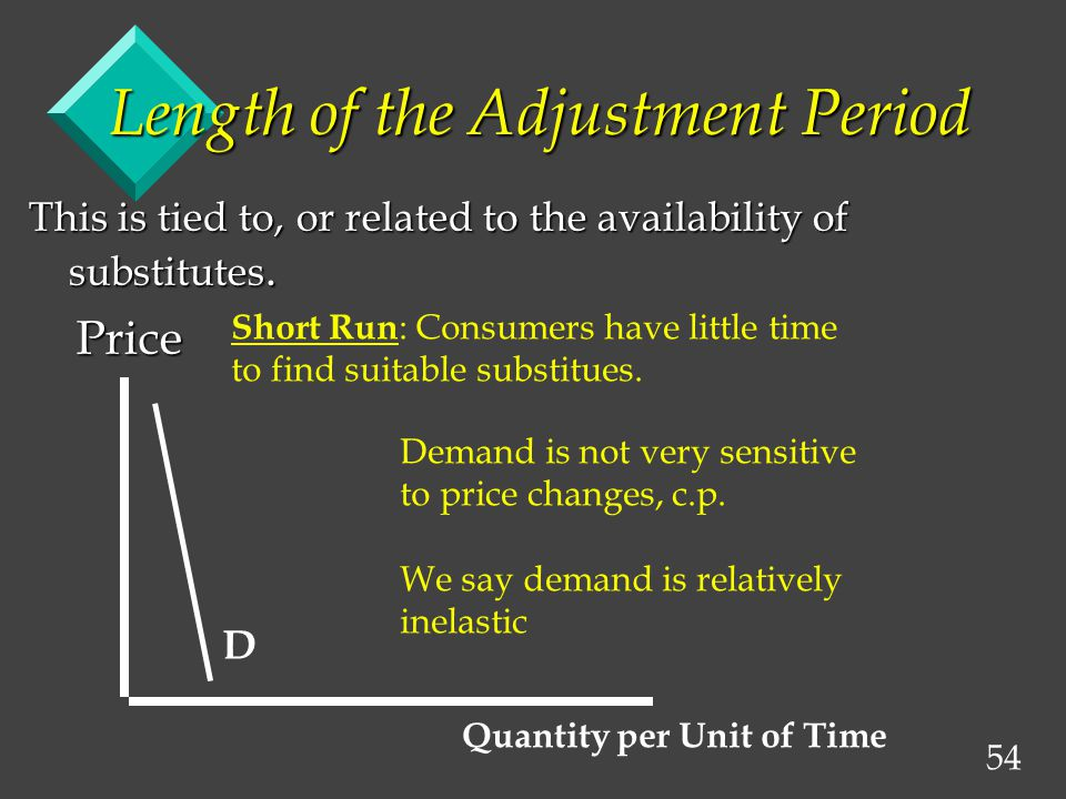 54 Length of the Adjustment Period This is tied to, or related to the availability of substitutes.