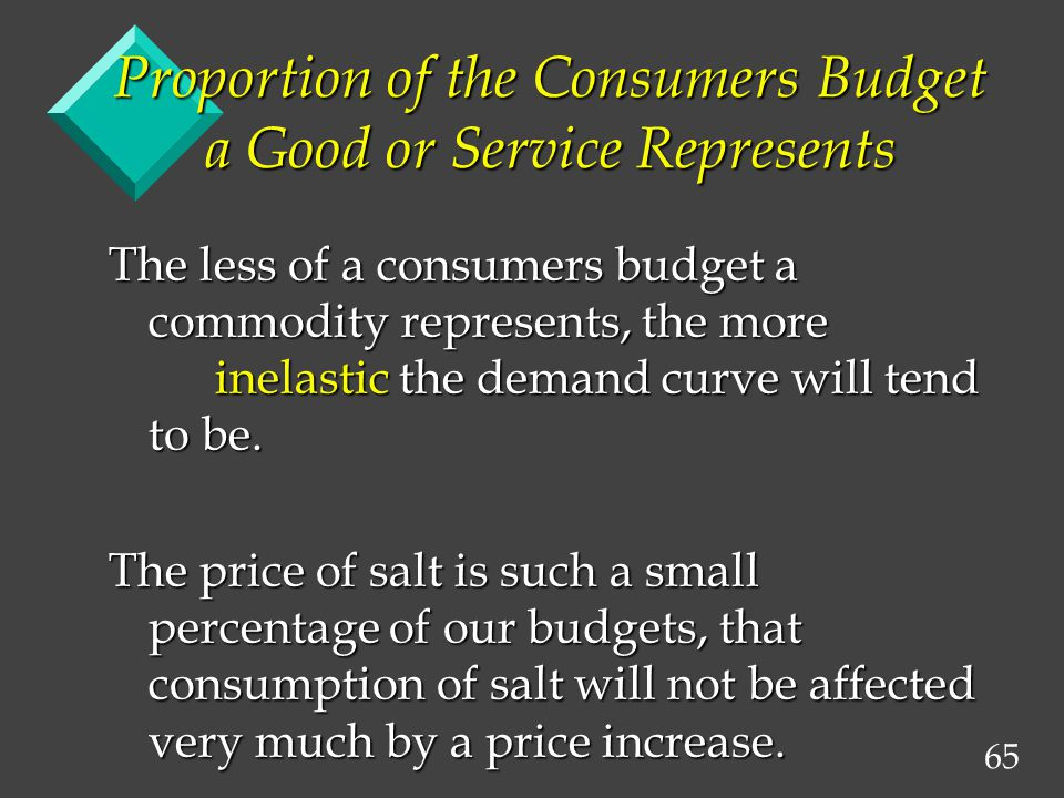 65 Proportion of the Consumers Budget a Good or Service Represents The less of a consumers budget a commodity represents, the more inelastic the demand curve will tend to be.