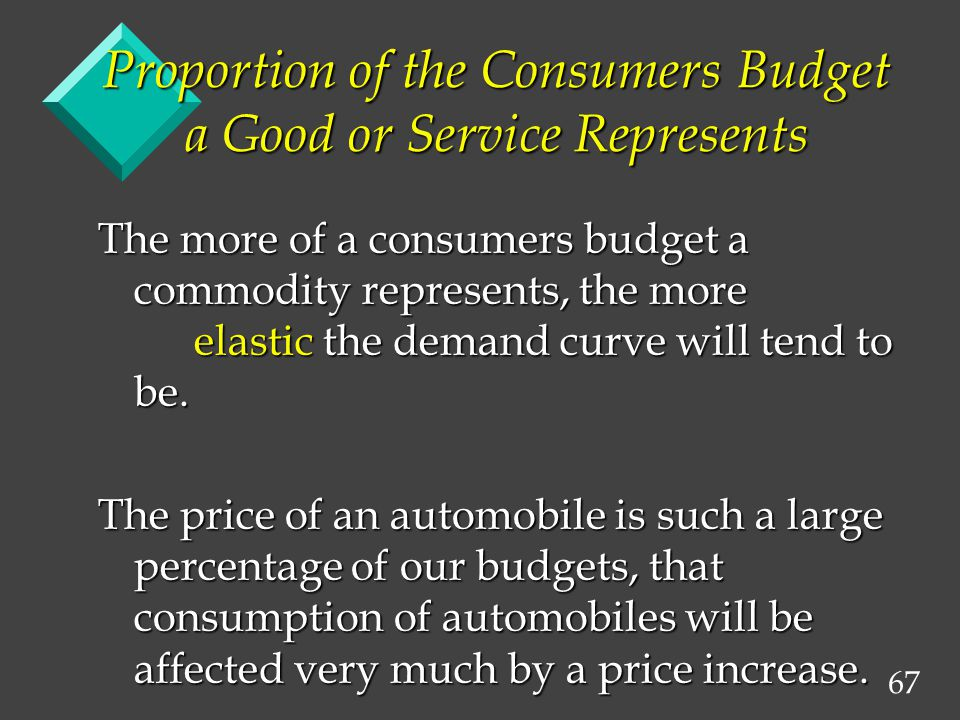 67 Proportion of the Consumers Budget a Good or Service Represents The more of a consumers budget a commodity represents, the more elastic the demand curve will tend to be.