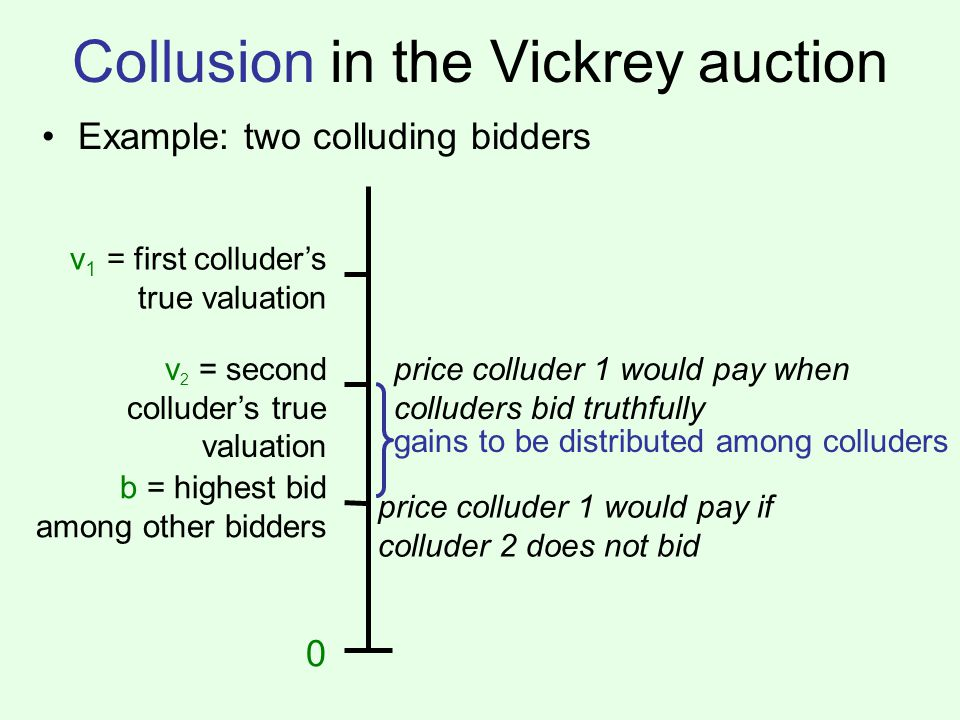 Collusion in the Vickrey auction 0 b = highest bid among other bidders Example: two colluding bidders price colluder 1 would pay when colluders bid truthfully v 2 = second colluders true valuation v 1 = first colluders true valuation price colluder 1 would pay if colluder 2 does not bid gains to be distributed among colluders