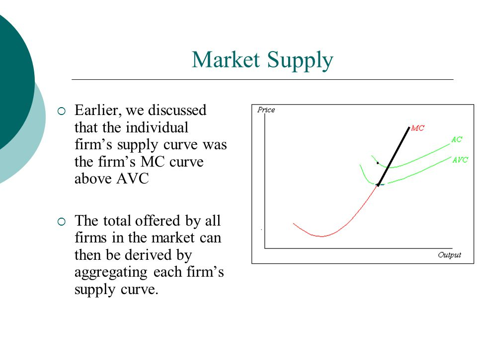 Market Supply Earlier, we discussed that the individual firms supply curve was the firms MC curve above AVC The total offered by all firms in the market can then be derived by aggregating each firms supply curve.