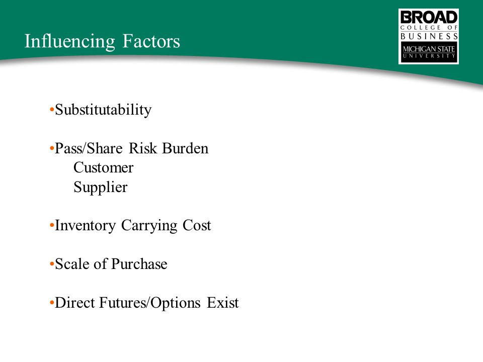 Influencing Factors Substitutability Pass/Share Risk Burden Customer Supplier Inventory Carrying Cost Scale of Purchase Direct Futures/Options Exist