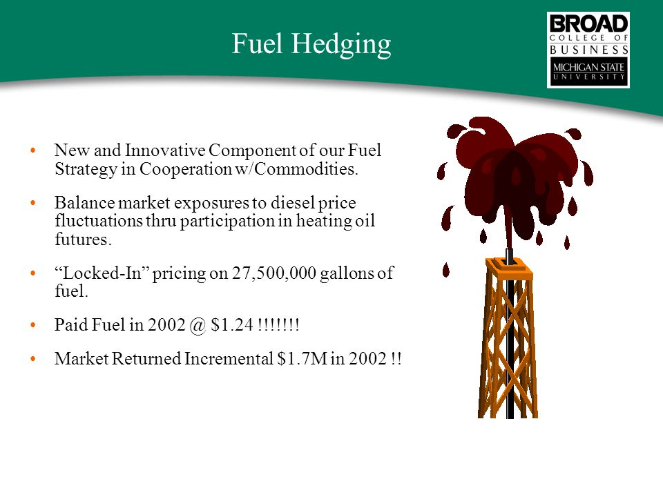 Fuel Hedging New and Innovative Component of our Fuel Strategy in Cooperation w/Commodities.