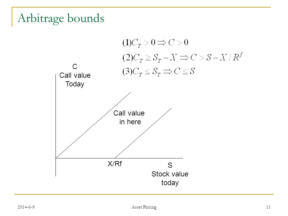11 C Call value Today Call value in here X/Rf S Stock value today Arbitrage bounds Asset Pricing