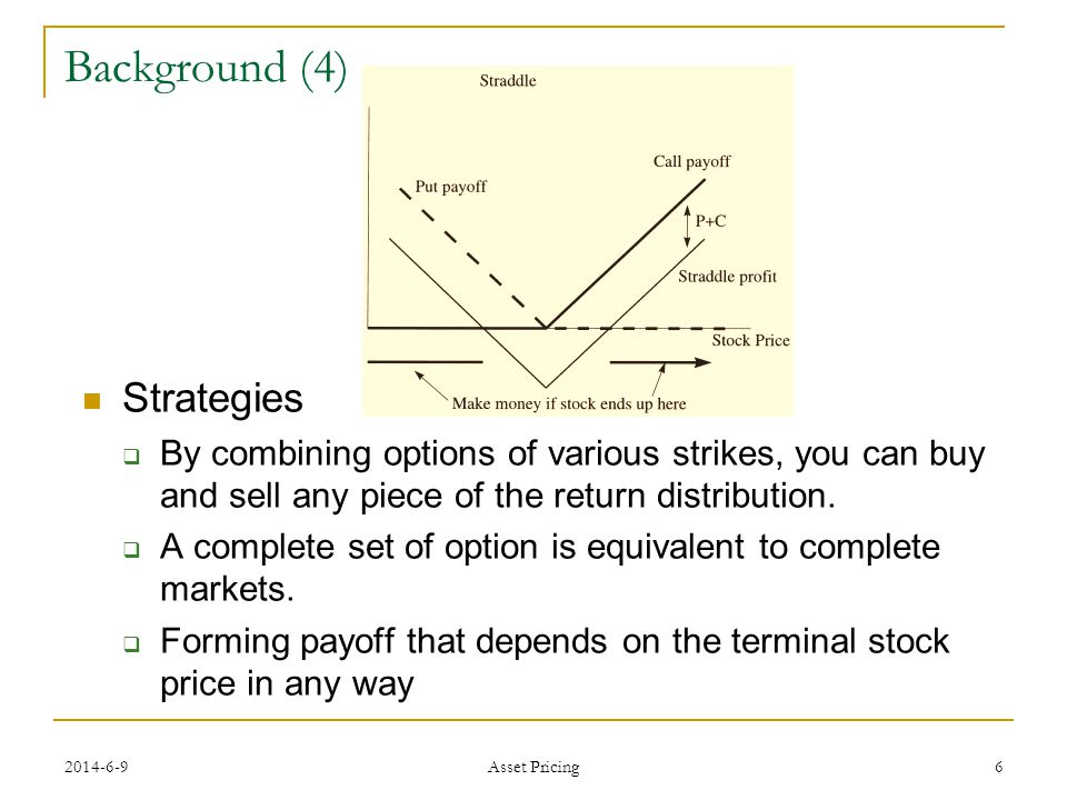 6 Background (4) Strategies By combining options of various strikes, you can buy and sell any piece of the return distribution.
