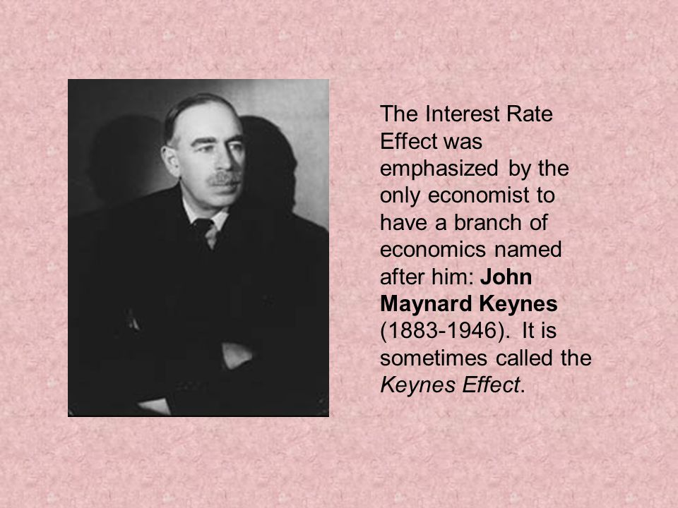 The Interest Rate Effect was emphasized by the only economist to have a branch of economics named after him: John Maynard Keynes (1883-1946).