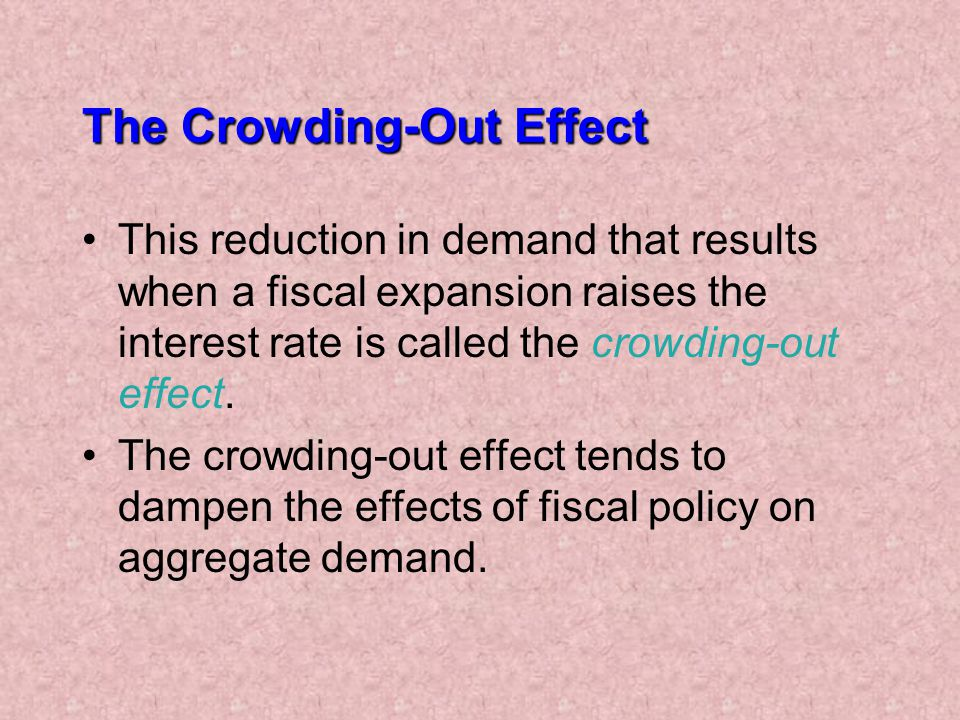 The Crowding-Out Effect This reduction in demand that results when a fiscal expansion raises the interest rate is called the crowding-out effect.