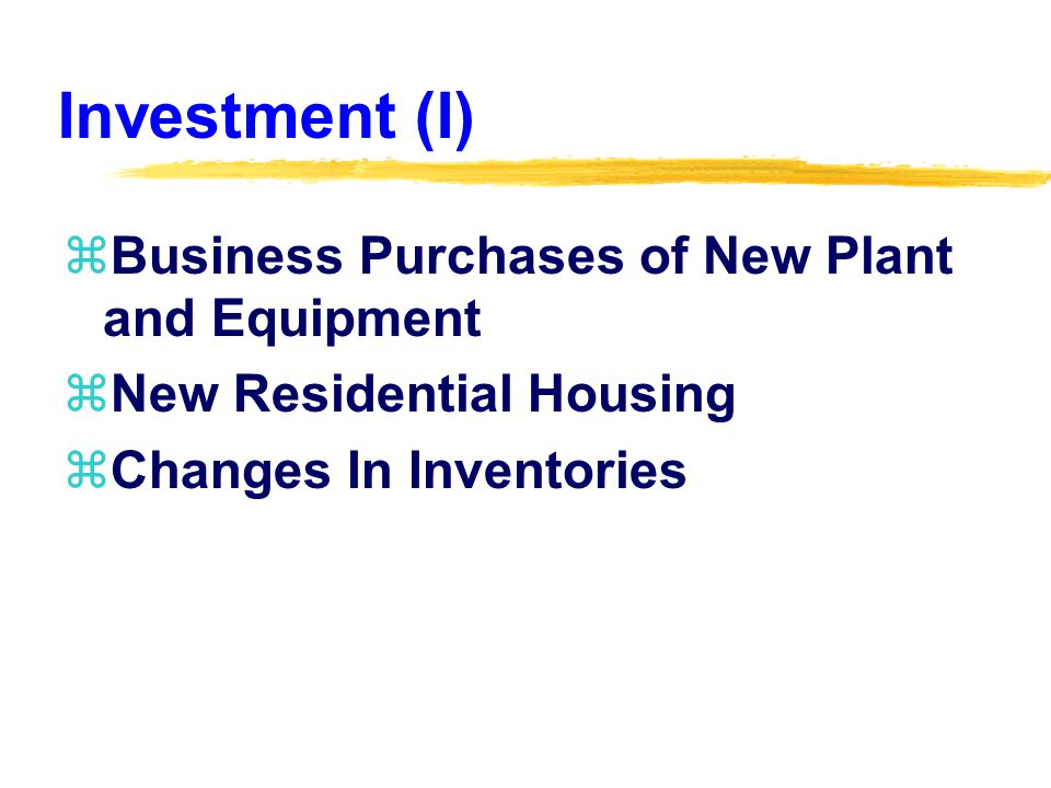 Investment (I) zBusiness Purchases of New Plant and Equipment zNew Residential Housing zChanges In Inventories