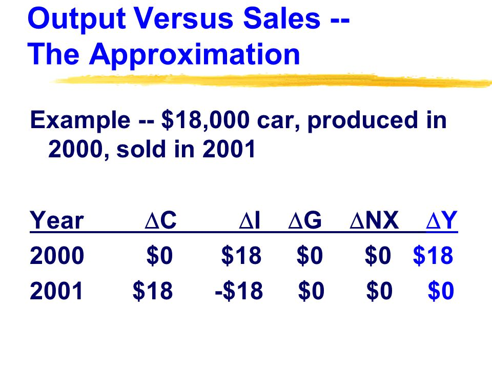 Output Versus Sales -- The Approximation Example -- $18,000 car, produced in 2000, sold in 2001 Year C I G NX Y 2000 $0 $18 $0 $0 $18 2001 $18 -$18 $0 $0 $0