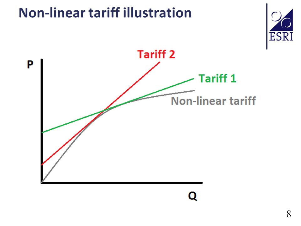 Non-linear tariff illustration 8