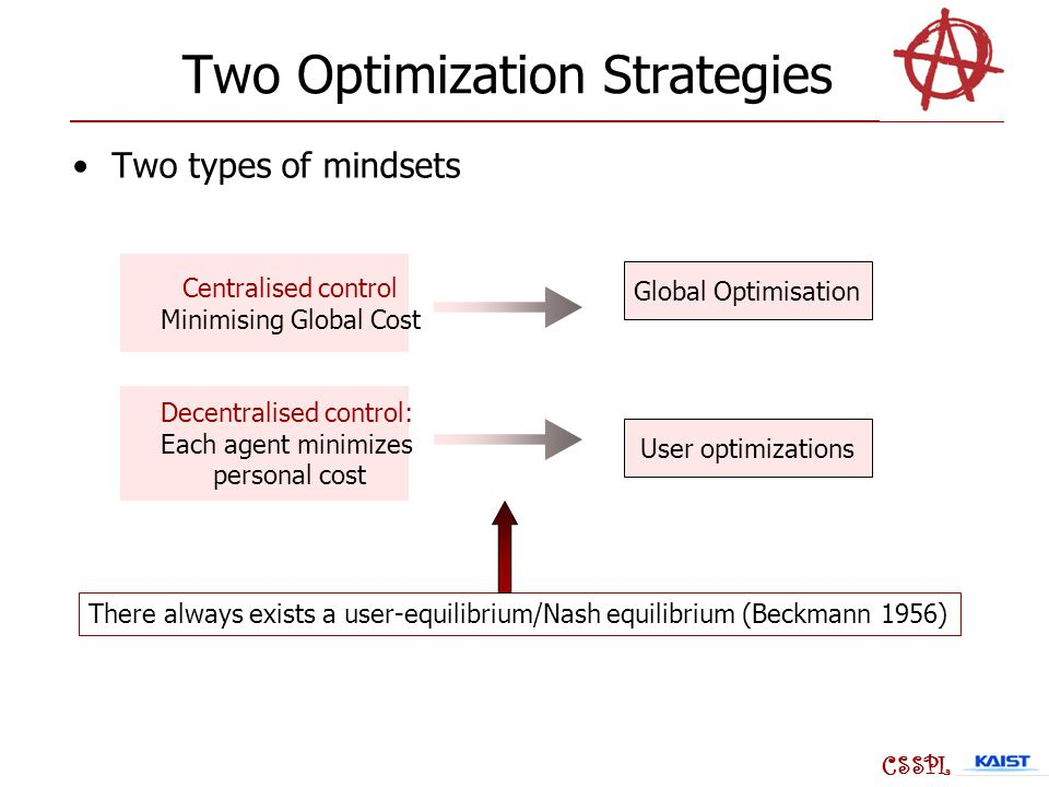Two Optimization Strategies Two types of mindsets CSSPL Decentralised control: Each agent minimizes personal cost There always exists a user-equilibrium/Nash equilibrium (Beckmann 1956) Global Optimisation User optimizations Centralised control Minimising Global Cost