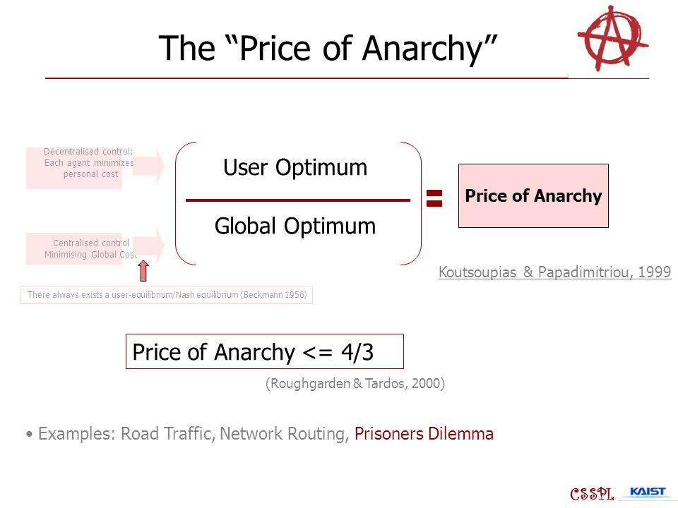 The Price of Anarchy CSSPL Decentralised control: Each agent minimizes personal cost There always exists a user-equilibrium/Nash equilibrium (Beckmann 1956) Global Optimum User Optimum Centralised control Minimising Global Cost Price of Anarchy Koutsoupias & Papadimitriou, 1999 Price of Anarchy <= 4/3 (Roughgarden & Tardos, 2000) Examples: Road Traffic, Network Routing, Prisoners Dilemma