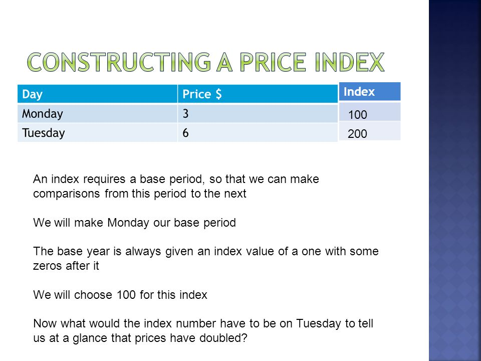 Index An index requires a base period, so that we can make comparisons from this period to the next We will make Monday our base period The base year is always given an index value of a one with some zeros after it We will choose 100 for this index Now what would the index number have to be on Tuesday to tell us at a glance that prices have doubled.