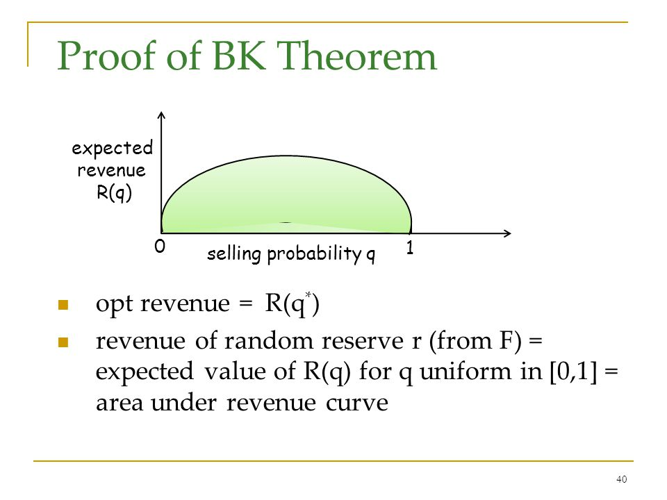 40 Proof of BK Theorem opt revenue = R(q * ) revenue of random reserve r (from F) = expected value of R(q) for q uniform in [0,1] = area under revenue curve selling probability q expected revenue R(q) 0 1
