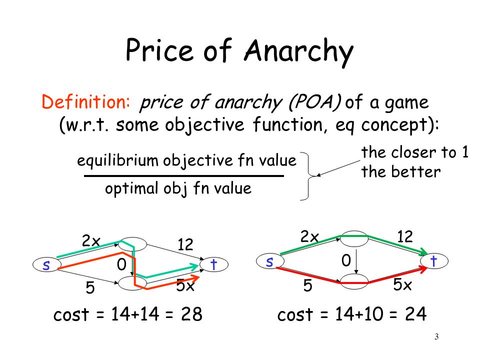 3 Price of Anarchy Definition: price of anarchy (POA) of a game (w.r.t.