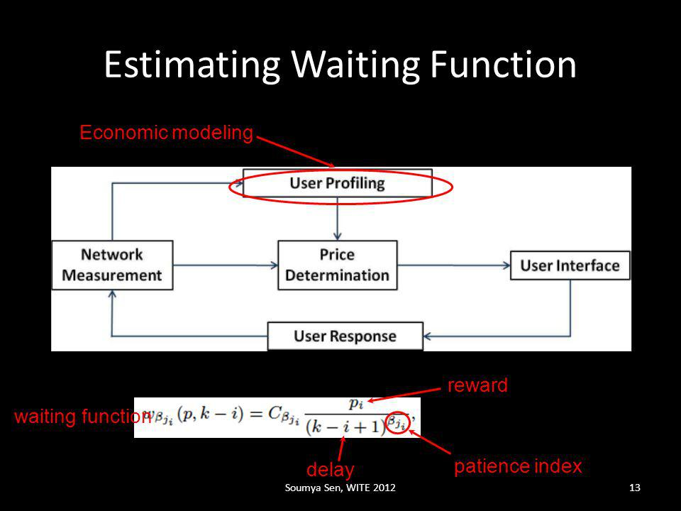 Estimating Waiting Function Economic modeling reward patience index delay waiting function Soumya Sen, WITE 201213